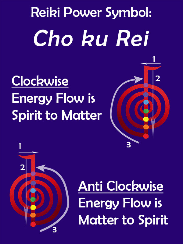 Chokurei Reiki Power Symbol Increase Your Reiki Power